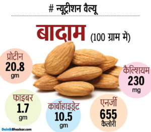 dry_fruits_health_benefit