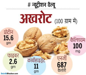 dry_fruits_health_benefit4
